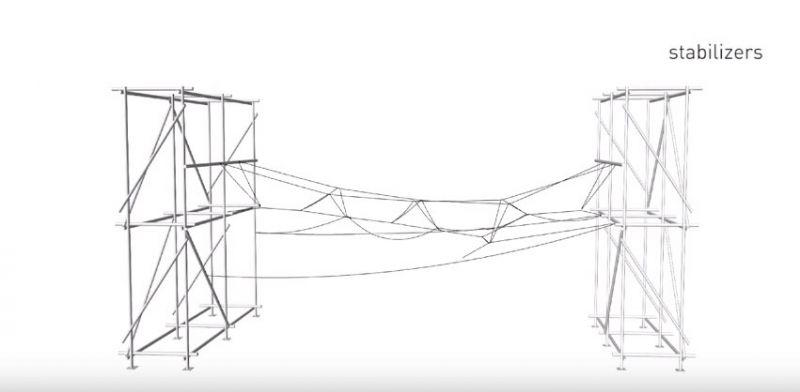 ảnh drone,drone xây cầu,cầu dây văng