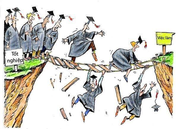 Những lầm tưởng lớn và phổ biến của sinh viên tốt nghiệp đại học