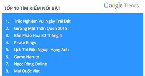 TOP 10 chủ đề được người Việt tìm kiếm nhiều nhất trên Google