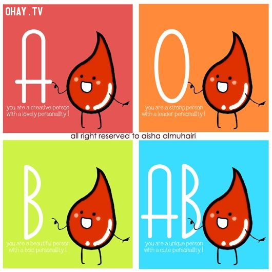 ảnh nhóm máu