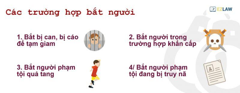 khi-nao-cong-an-duoc-bat-nguoi