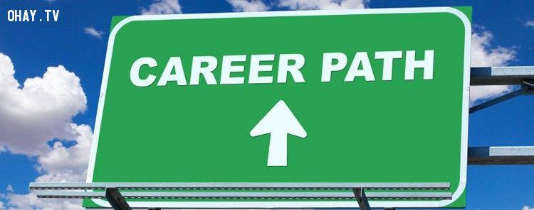 ảnh thay đổi,nghề nghiệp,công việc,định hướng nghề nghiệp