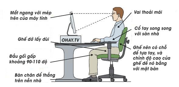 ảnh ngồi lâu,tác hại của ngồi lâu,dân văn phòng,dân công sở,sức khỏe văn phòng