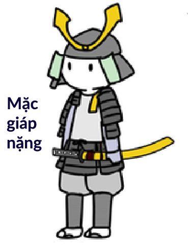 Samurai mặc giáp nặng