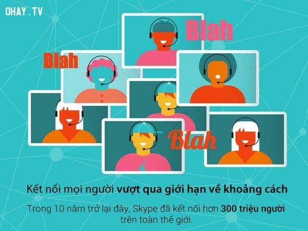 ảnh Internet,lợi ích của internet