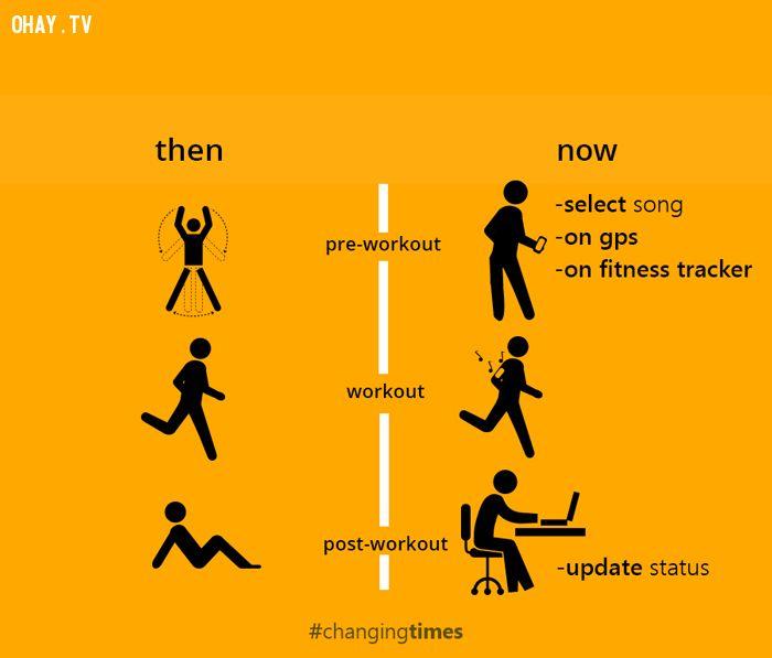 7 điều đơn giản trong cuộc sống cho thấy mọi thứ đã thay đổi rất nhiều qua thời gian