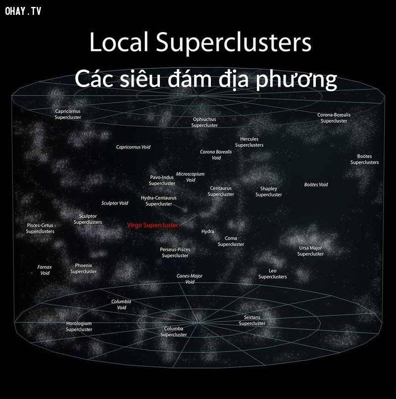 ảnh vũ trụ rộng lớn,thiên văn học,khoa học vũ trụ