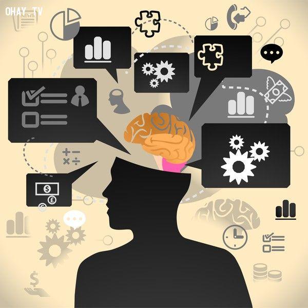 ảnh tâm lý,tâm lý học,cơ thể con người,con người,tâm lý con người