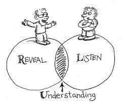 ảnh kỹ năng giao tiếp,biết lắng nghe