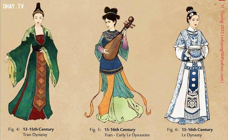 ảnh Việt Nam,quốc phục,quốc phục việt nam,áo dài việt nam,lịch sử việt nam