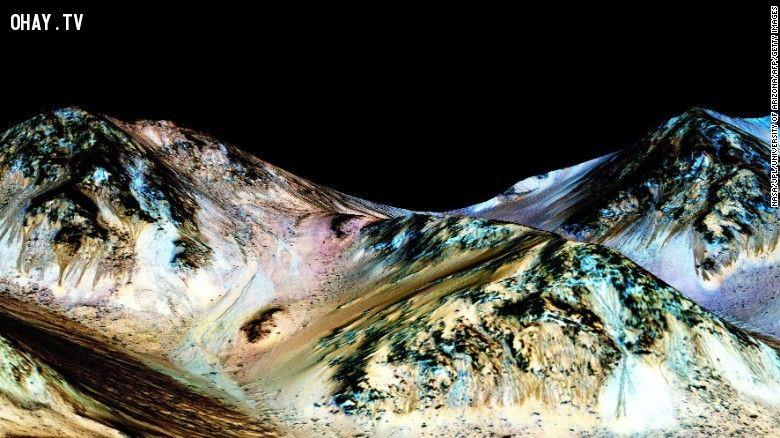 Nước trên sao Hỏa (Theo NASA)