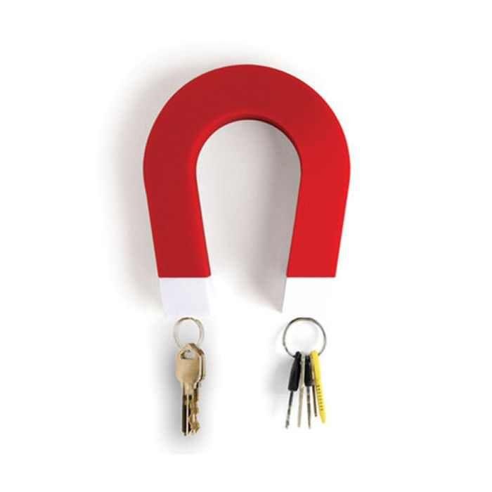 Chìa khóa