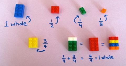 Phương pháp dạy Toán bằng xếp hình Lego