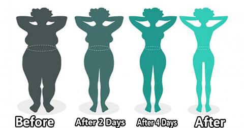 """Thức uống """"bí mật"""" giảm cân  trong vòng 4 ngày"""