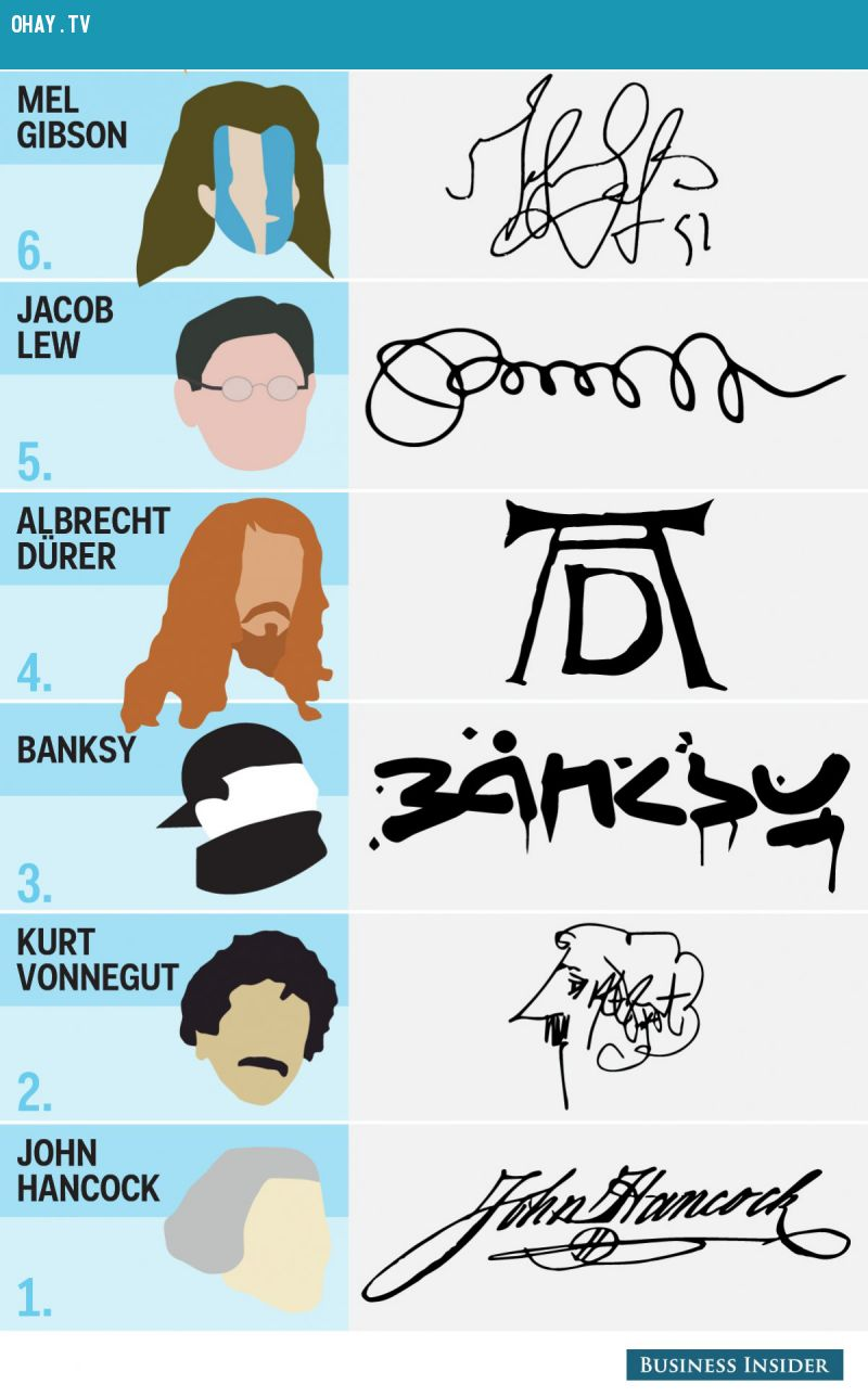 ảnh chữ ký đẹp,chữ ký của người nổi tiếng,chữ ký,người nổi tiếng,chữ ký nghệ thuật