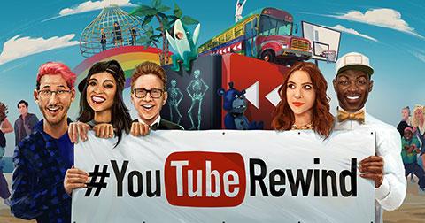 Nhìn lại 2015 của Youtube