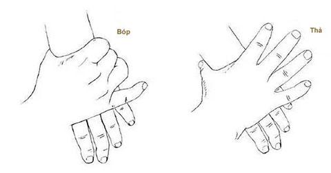 Hiệu quả chữa bệnh từ việc kéo ngón tay và ấn lòng bàn chân