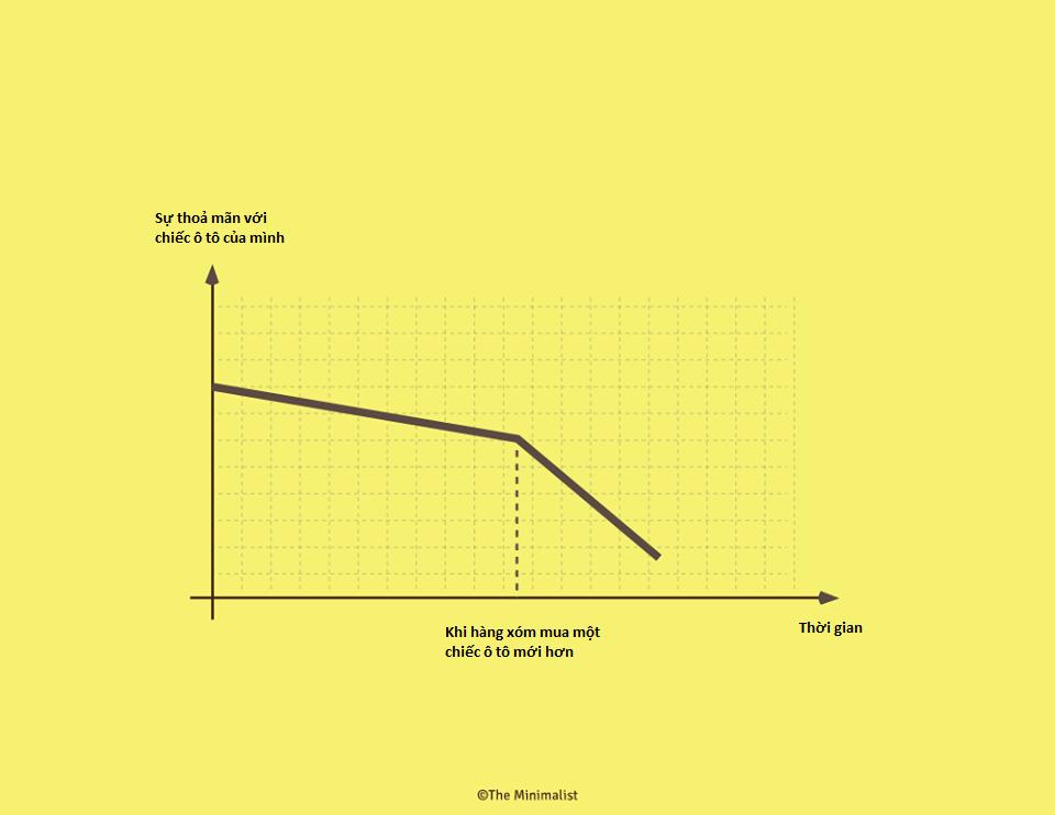 8 câu chuyện cuộc sống được mô tả dí dỏm bằng những đồ thị