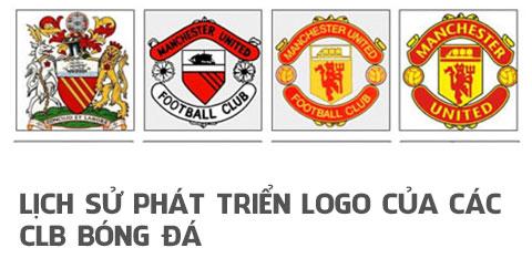 Logo các CLB bóng đá nổi tiếng trên Thế Giới thay đổi như thế nào theo thời gian? - P1