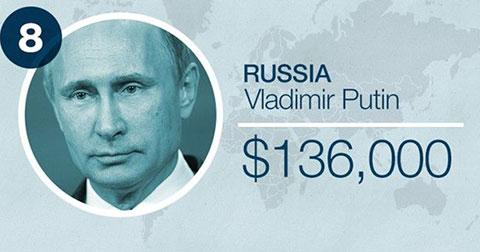 Mức lương của nguyên thủ các cường quốc trên thế giới là bao nhiêu?