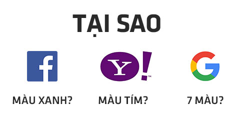 Tại sao logo Facebook màu xanh, Yahoo màu tím và Google có 7 màu?