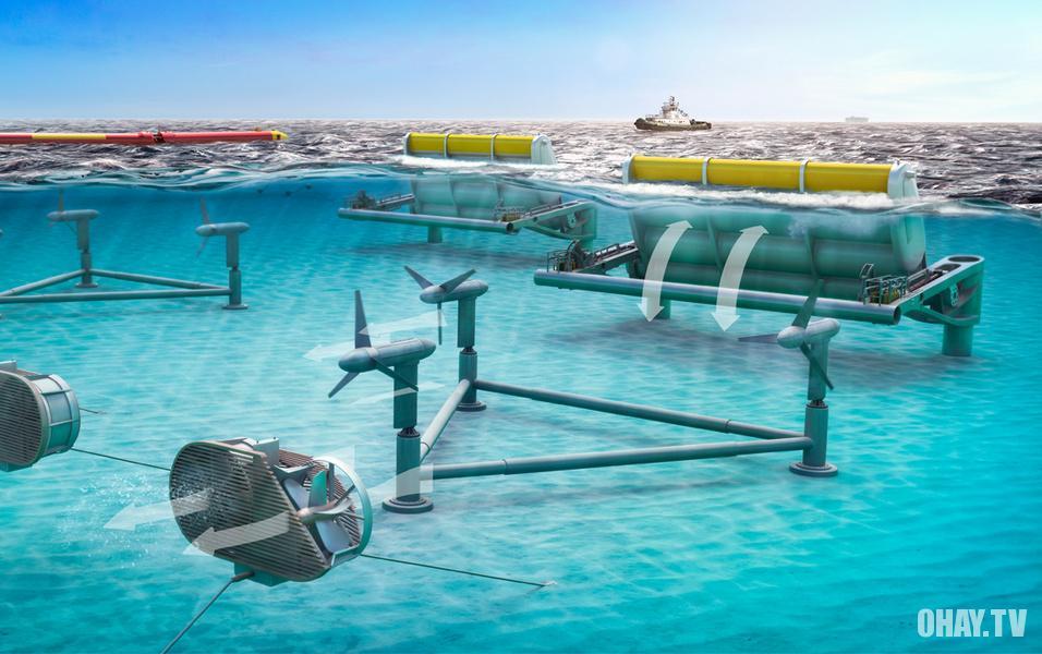 sản xuất điện từ sóng biển và thủy triều