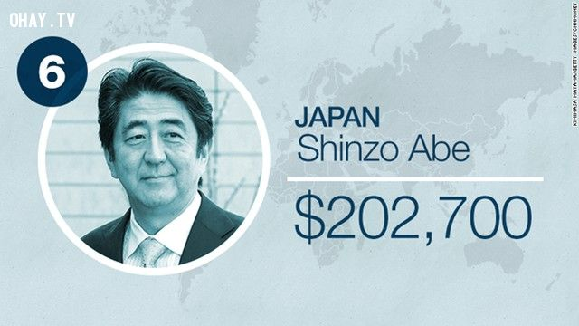 ảnh mức lương của tổng thống,nguyên thủ quốc gia,tổng thống,lương tổng thống