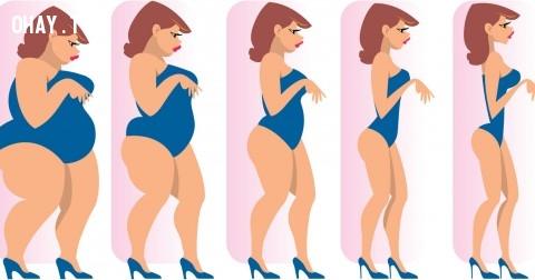 Những mẹo giảm cân đơn giản mà hiệu quả có thể bạn chưa biết