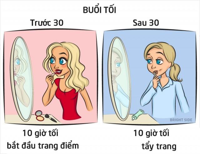 Trước và sau 10 giờ tối,tuổi 30,phụ nữ