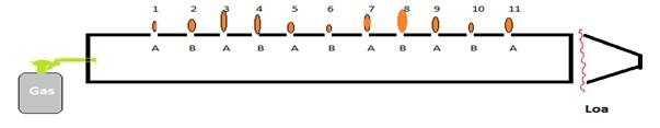 Mô hình của ống Ruben,ống ruben,học vật lý,thực hành vật lý