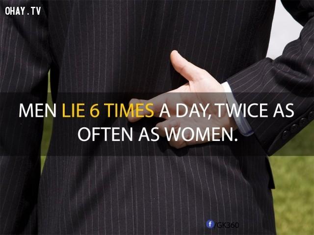 6. Đàn ông nói dối 6 lần một ngày, gấp đôi phụ nữ.,sự thật đáng kinh ngạc,sự thật thú vị,những điều thú vị trong cuộc sống,phụ nữ,có thể bạn chưa biết