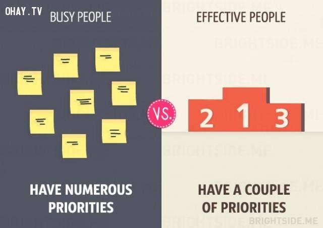 người bận rộn có nhiều ưu tiên trong khi người hiệu quả chỉ có một vài ưu tiên,người bận rộn,làm việc hiệu quả,sự khác biệt