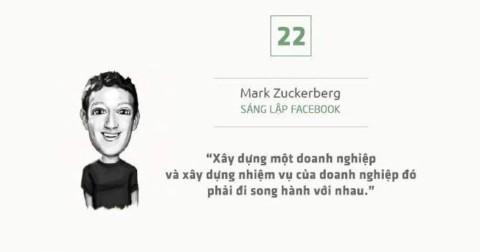 27 câu nói truyền cảm hứng của những người thành công