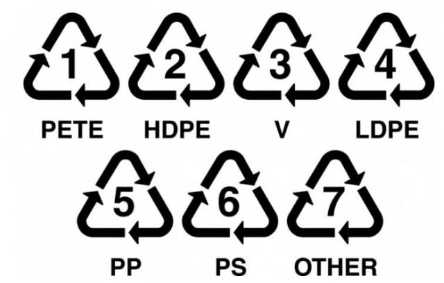 Dưới đây là các chỉ số quen thuộc dưới đáy chai.,các loại nhựa thông dụng,nhận biết các loại nhựa,cách chọn đồ nhựa an toàn