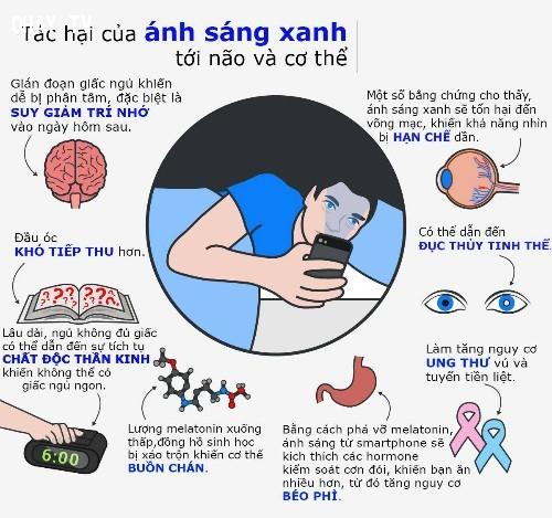 5. Hiện tượng ngưng sản xuất melatonin do tiếp xúc với ánh sáng xanh từ màn hình điện thoại.,smartphone,điện thoại thông minh