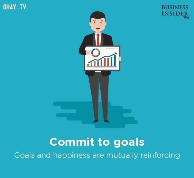 7. Cam kết với những mục tiêu,bí quyết sống hạnh phúc,hạnh phúc,sống hạnh phúc mỗi ngày,sống hạnh phúc,hạnh phúc dài lâu