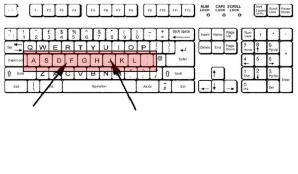 # 2 Tất cả các bàn phím hiện đại đều có điều này,bàn phím máy tính,gờ nổi,tại sao,lý do