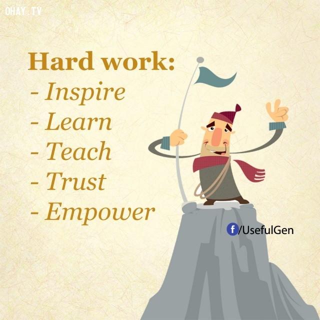 1. Công việc khó khăn là truyền cảm hứng, học hỏi, dạy dỗ, tin tưởng và trao quyền.,mẹo hay,mẹo vặt,mẹo giúp bạn thành công,bí quyết giúp bạn thành công,cách giúp bạn thành công,thành công
