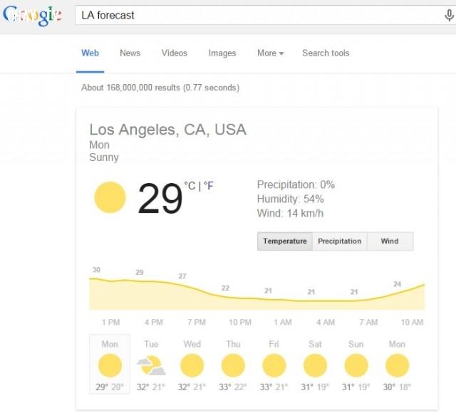 15. Hiển thị thông tin thời tiết,Google Seach