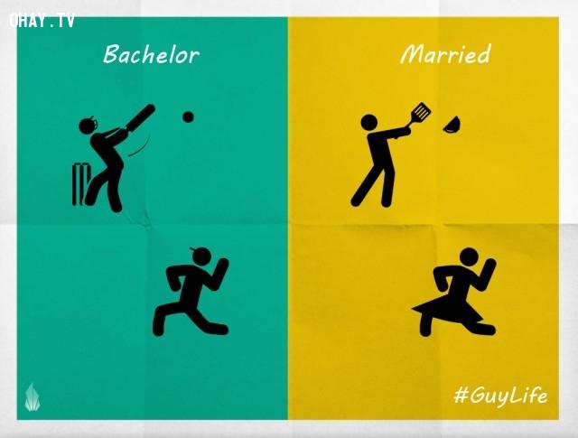 Thể thao theo 1 cách mới nào,đàn ông độc thân,đã lập gia đình,ảnh minh họa,sự khác biệt