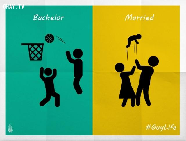 Cùng chơi trò ném bóng nào, đỡ đỡ bóng đi.,đàn ông độc thân,đã lập gia đình,ảnh minh họa,sự khác biệt