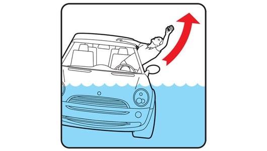 1. Mở cửa xe,kỹ năng sinh tồn