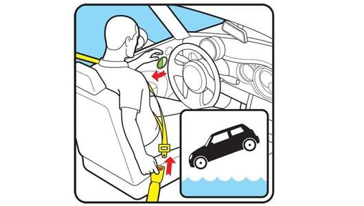 3. Đừng tháo dây an toàn,kỹ năng sinh tồn