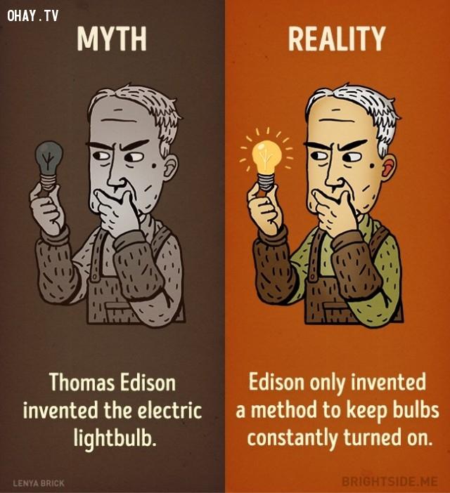 Thomas Edison là người phát minh ra bóng điện. Thực tế: Edison chỉ phát minh ra phương pháp để bóng đèn sáng liên tục,lịch sử,nhầm tưởng lịch sử