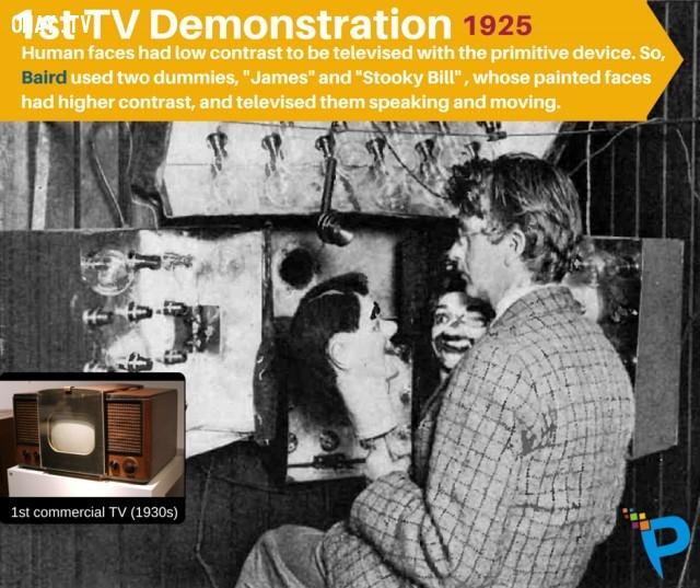 4. Trình diễn hình ảnh đầu tiên lên truyền hình vào năm 1925,khám phá,những phát minh đầu tiên,những điều thú vị trong cuộc sống