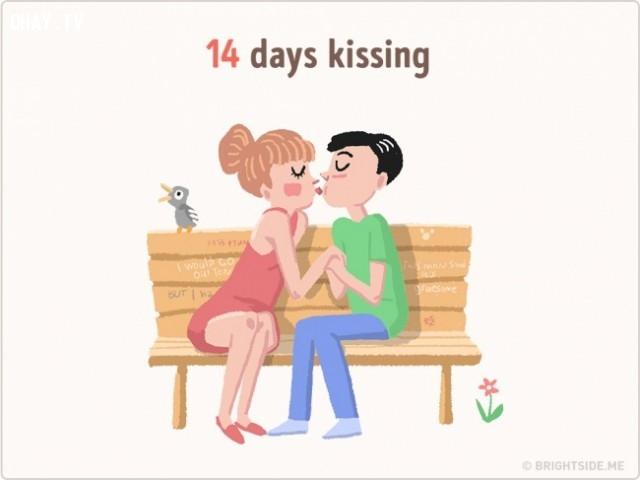 14 ngày để hôn,những điều thú vị trong cuộc sống,sử dụng thời gian,khám phá