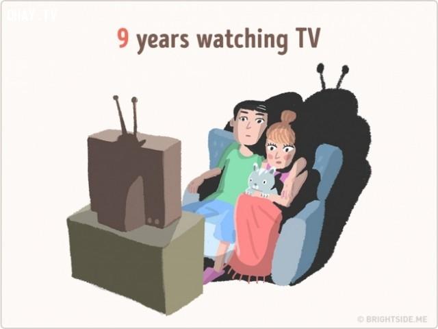 9 năm để xem tivi,những điều thú vị trong cuộc sống,sử dụng thời gian,khám phá