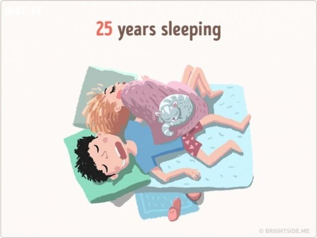25 năm để ngủ,những điều thú vị trong cuộc sống,sử dụng thời gian,khám phá