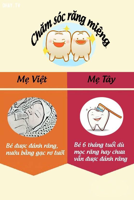 8. Cách chăm sóc răng miệng cho con,nuôi dạy con cái,mẹ Việt mẹ Tây,cách nuôi dạy con,nuôi con khỏe mạnh