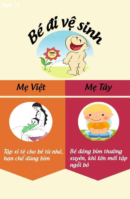 4. Khi cho con đi vệ sinh,nuôi dạy con cái,mẹ Việt mẹ Tây,cách nuôi dạy con,nuôi con khỏe mạnh